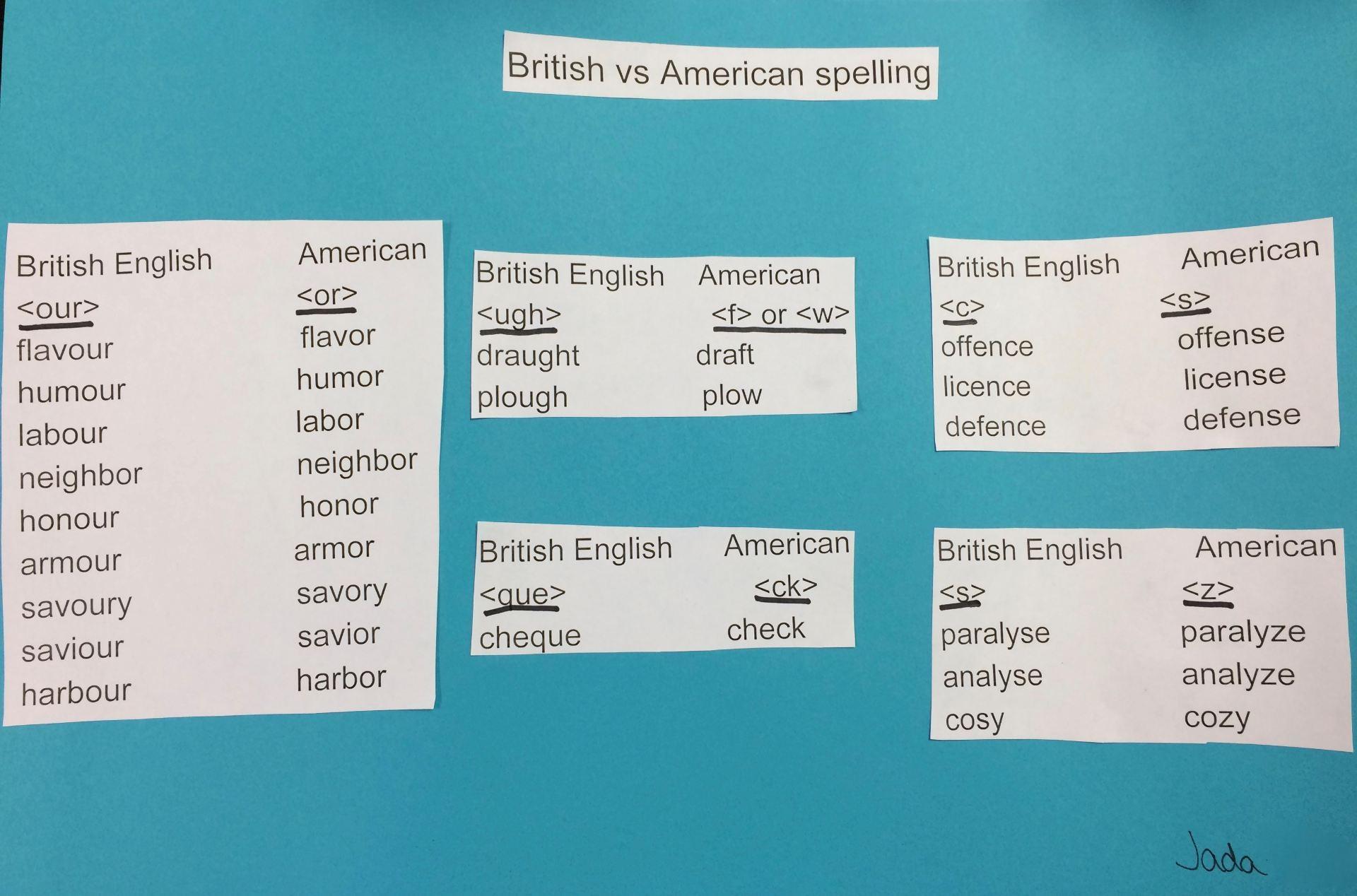 phonology   Mrs. Steven\'s Classroom Blog